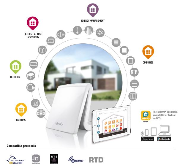Tahoma home automation smart home by somfy